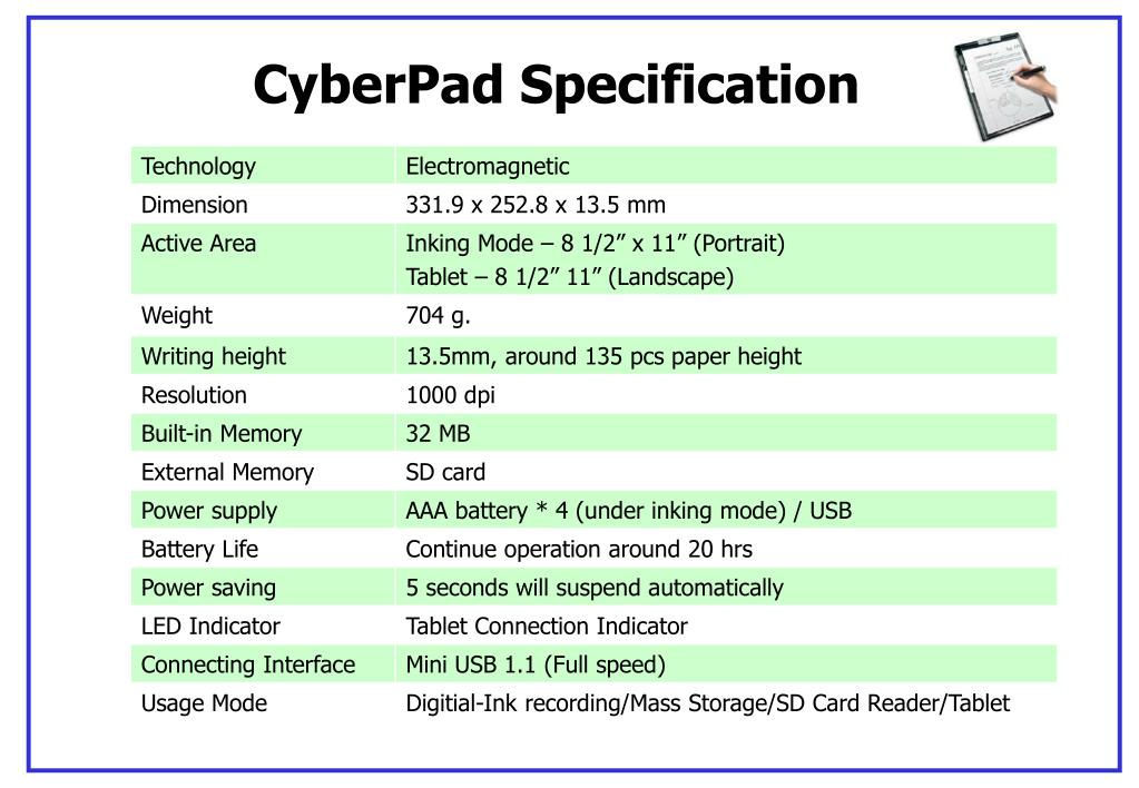 CyberPad Specification