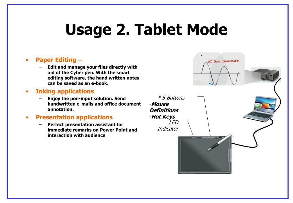 Usage 2. Tablet Mode