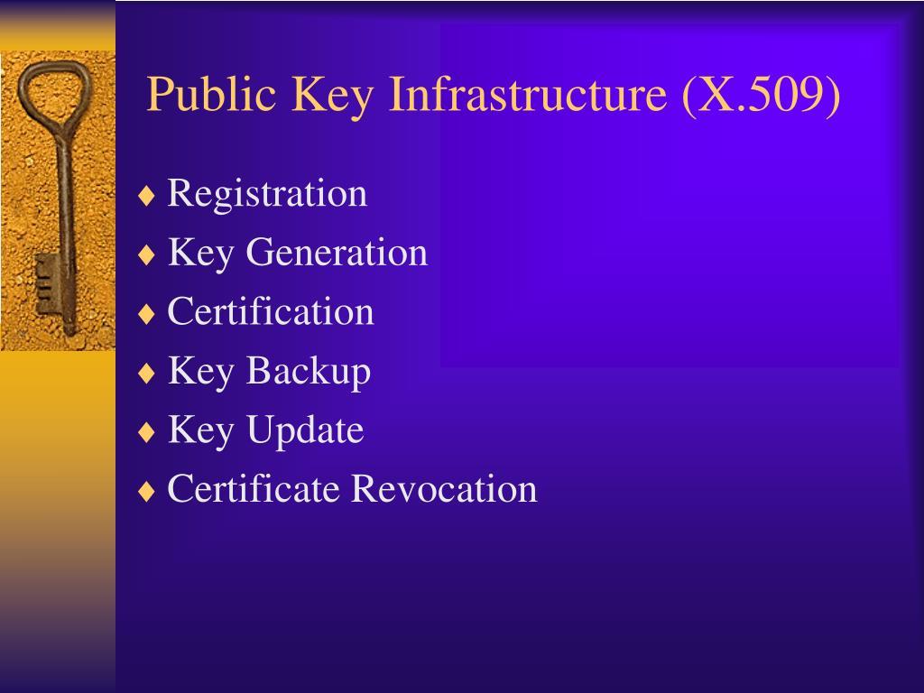 Public Key Infrastructure (X.509)