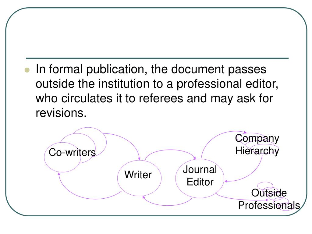 In formal publication, the document passes outside the institution to a professional editor, who circulates it to referees and may ask for revisions.
