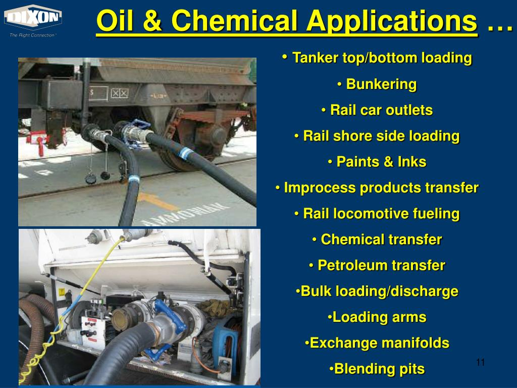 Oil & Chemical Applications