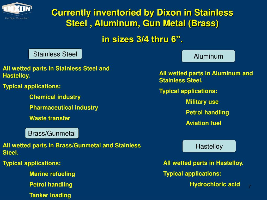 Currently inventoried by Dixon in Stainless Steel , Aluminum, Gun Metal (Brass)