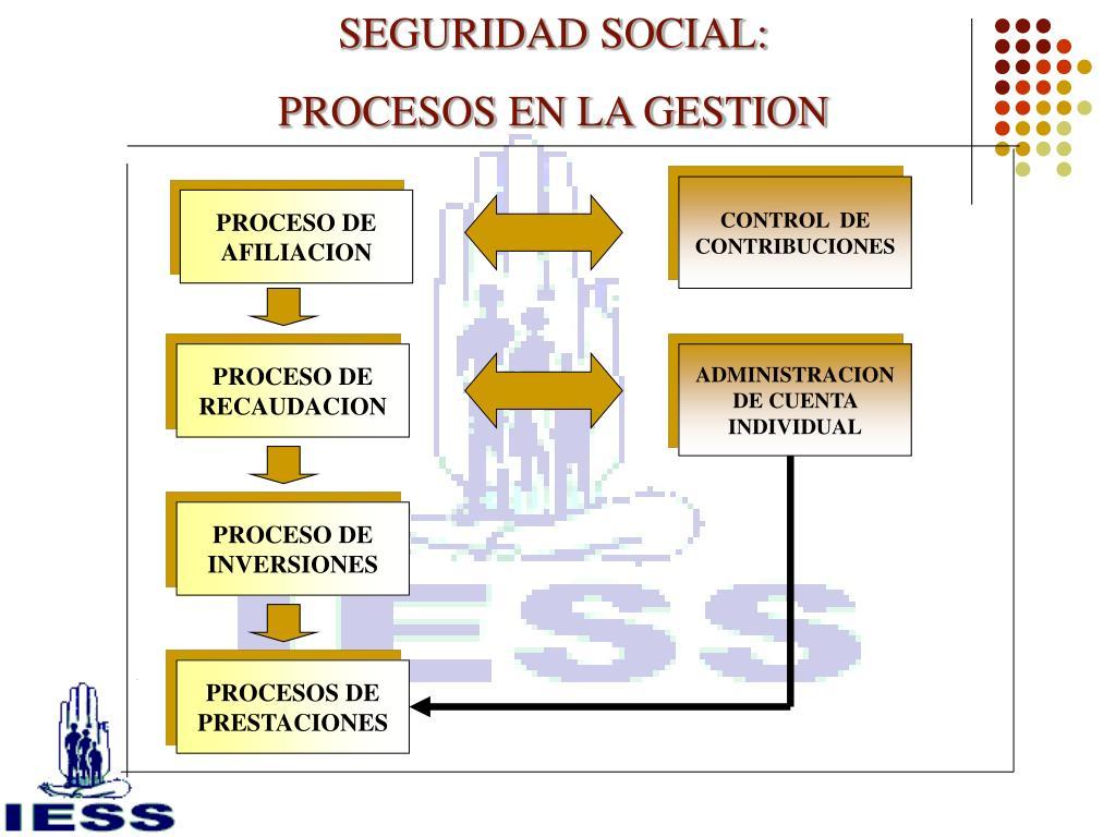 SEGURIDAD SOCIAL:
