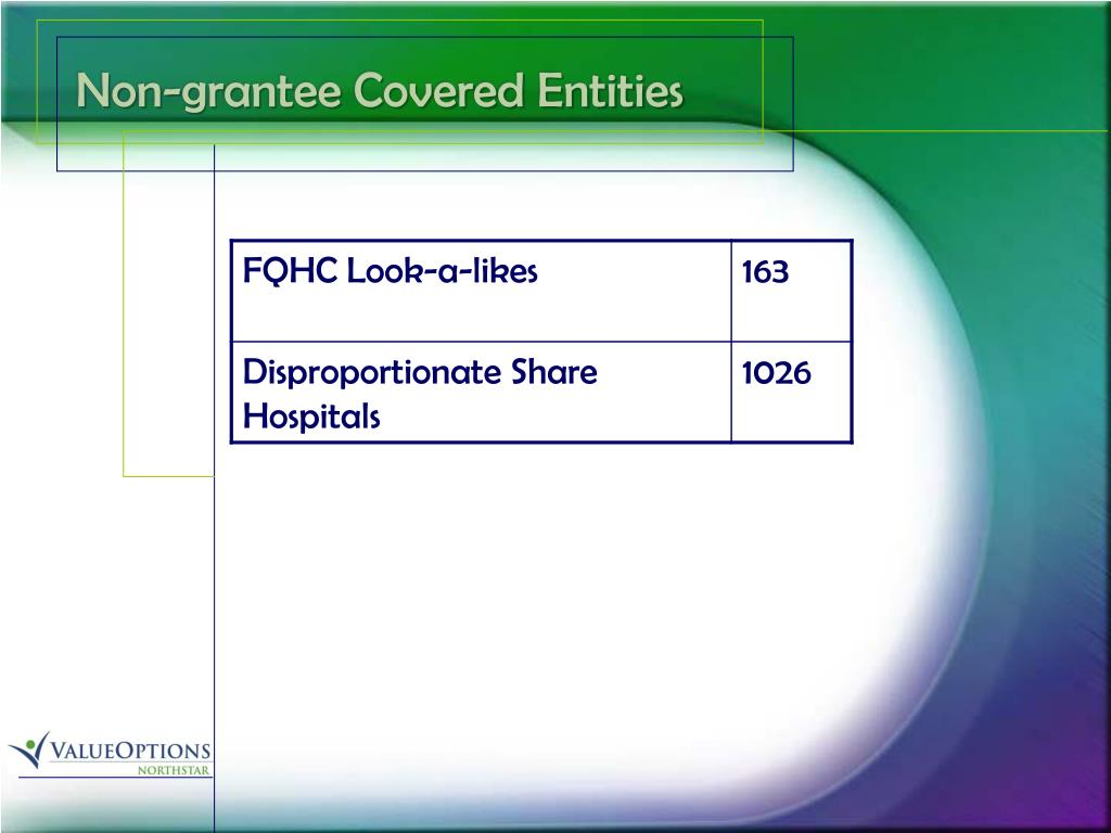 Non-grantee Covered Entities
