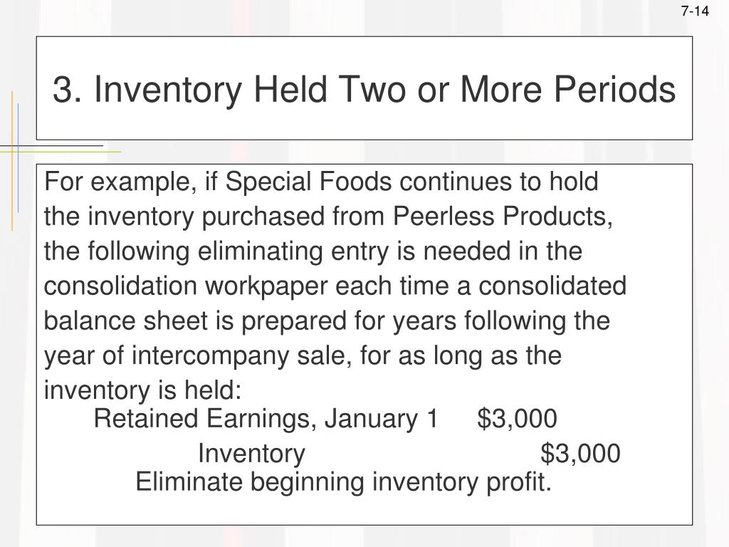 3. Inventory Held Two or More Periods