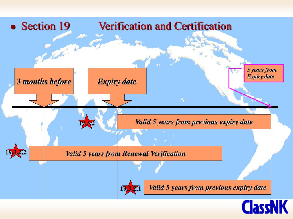 Section 19	Verification and Certification
