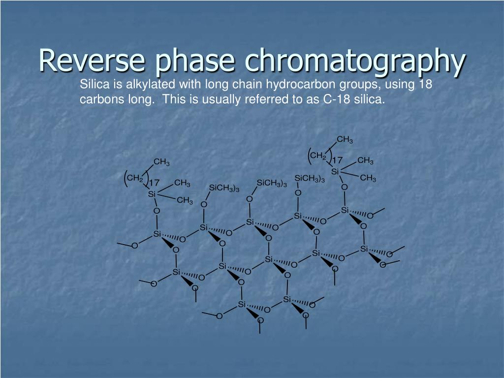 Reverse phase chromatography