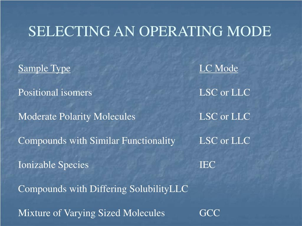SELECTING AN OPERATING MODE