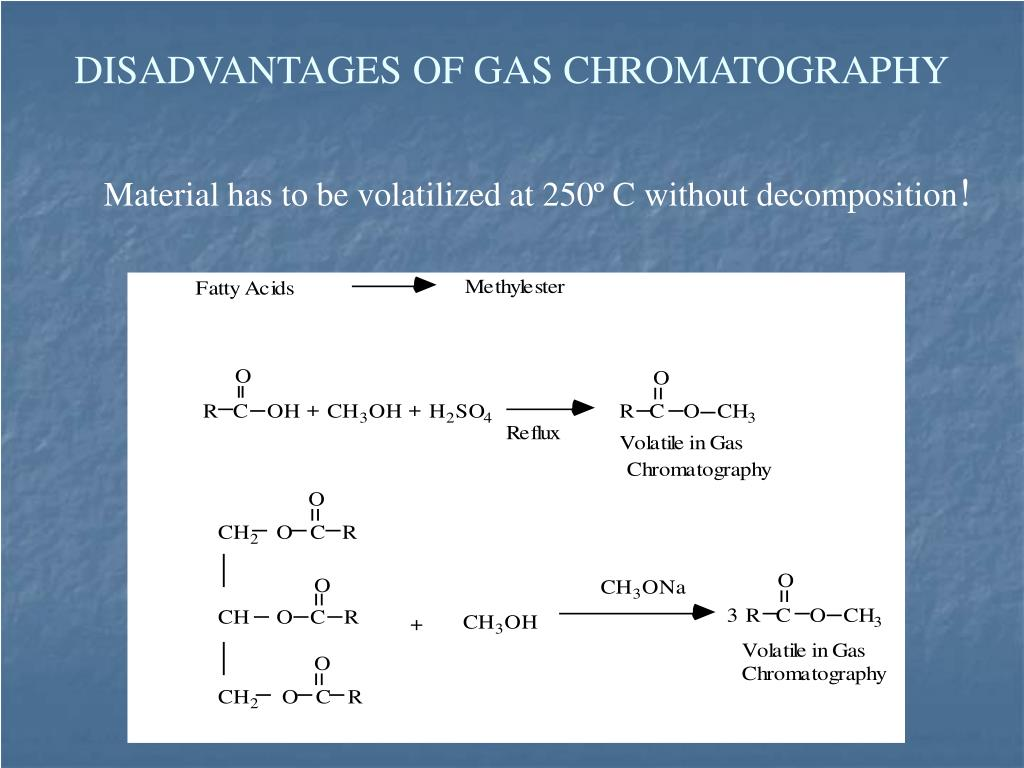 DISADVANTAGES OF GAS CHROMATOGRAPHY