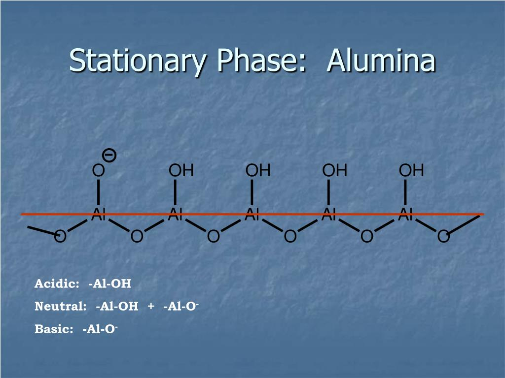 Stationary Phase:  Alumina