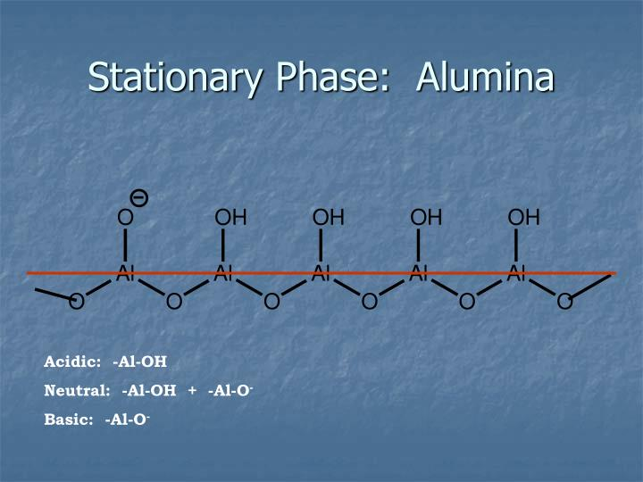 Stationary phase alumina