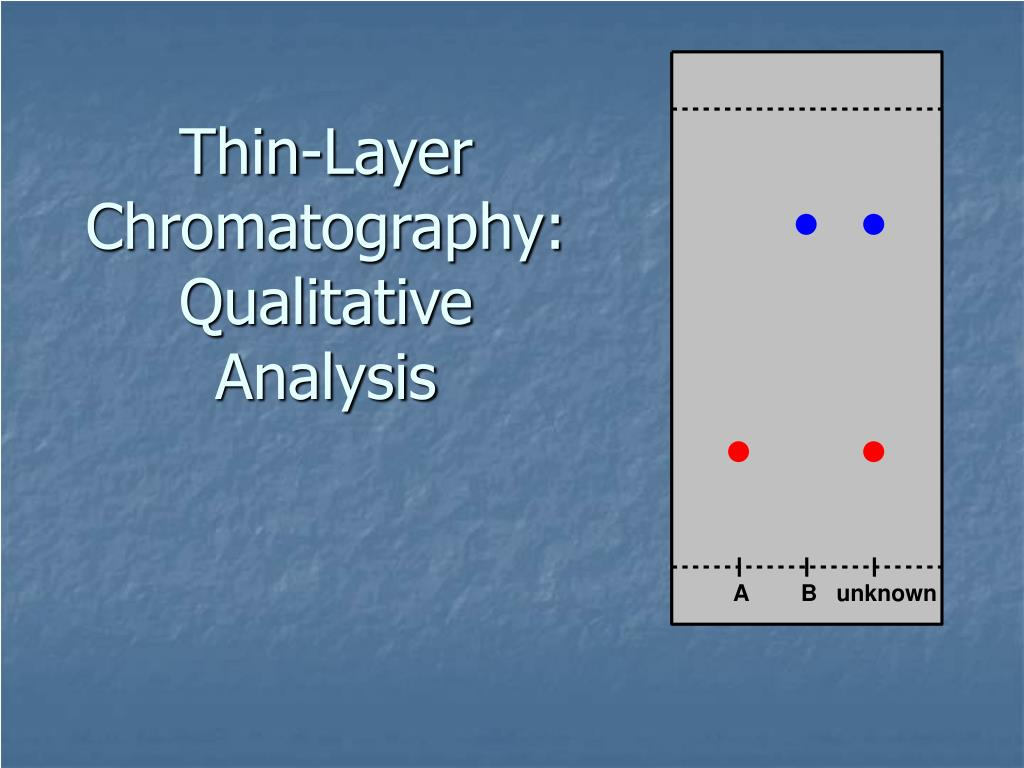 Thin-Layer Chromatography:  Qualitative Analysis