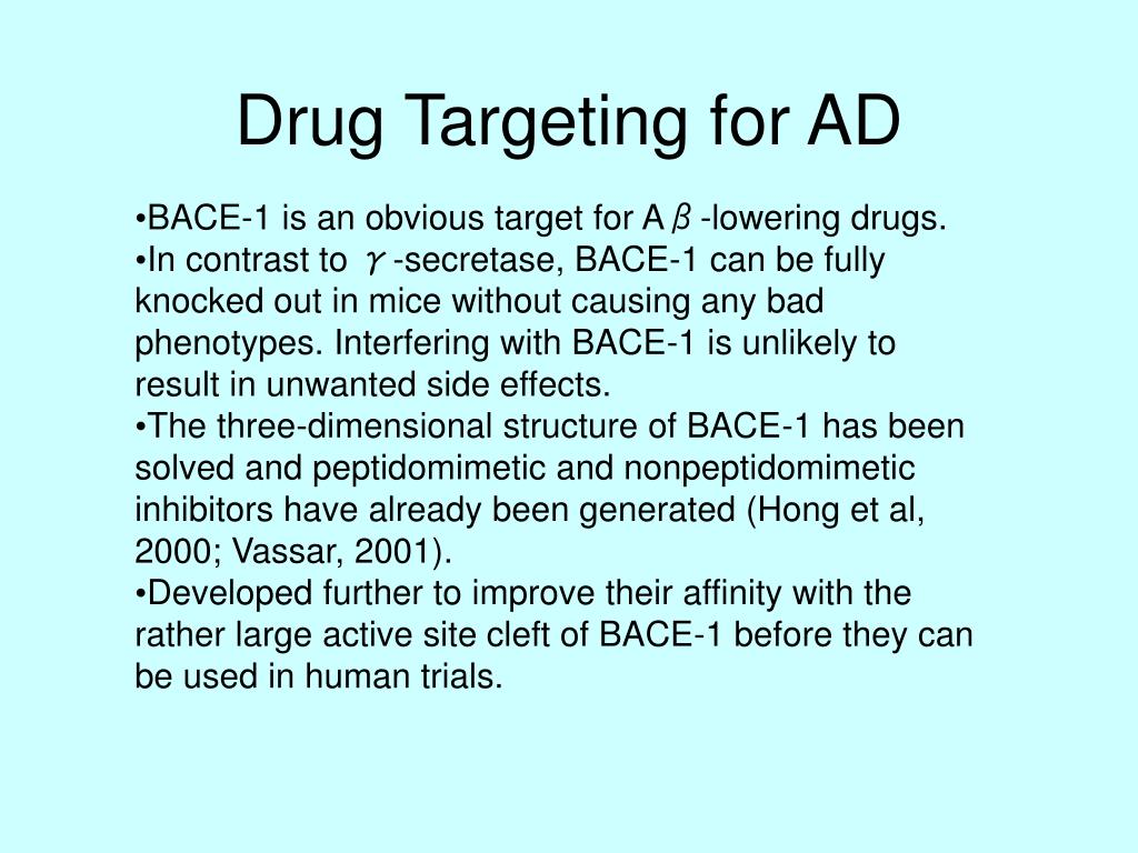 Drug Targeting for AD