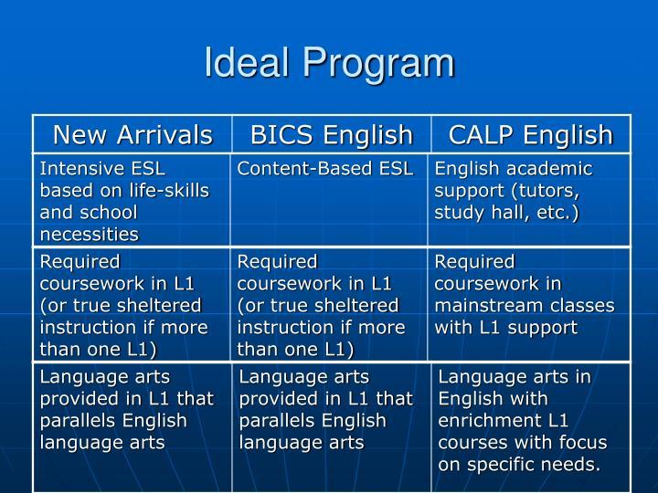 Ideal Program