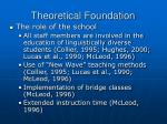 theoretical foundation4