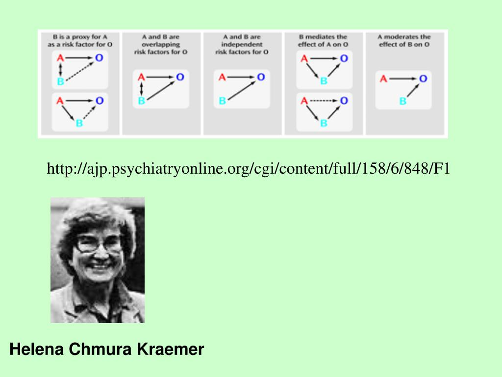 http://ajp.psychiatryonline.org/cgi/content/full/158/6/848/F1