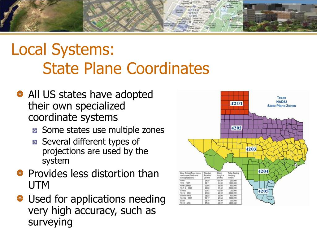Local Systems: