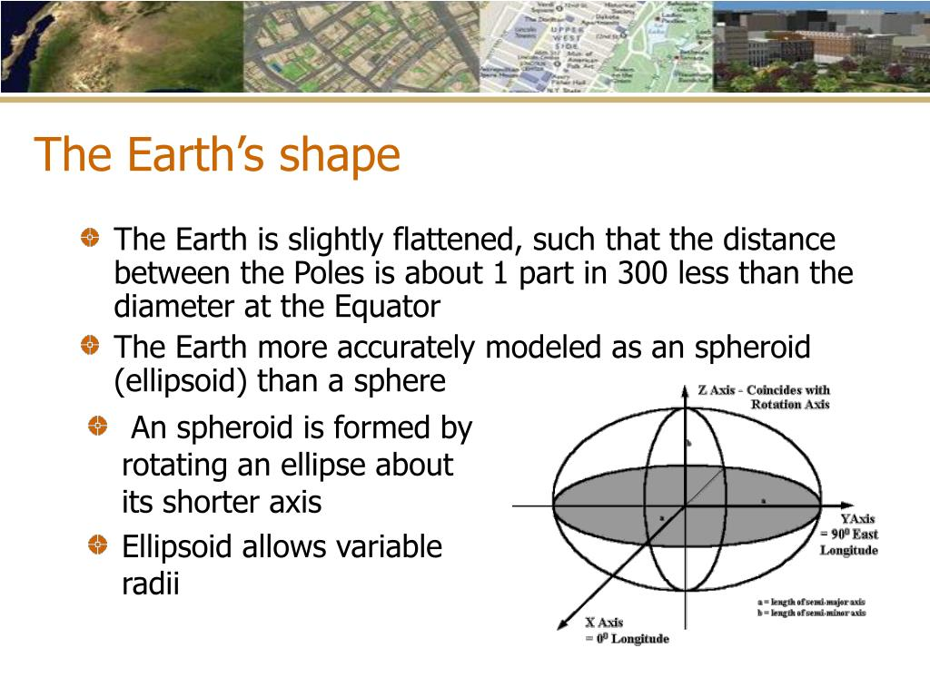 The Earth is slightly flattened, such that the distance between the Poles is about 1 part in 300 less than the diameter at the Equator