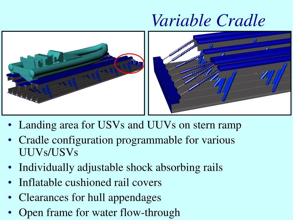 Variable Cradle