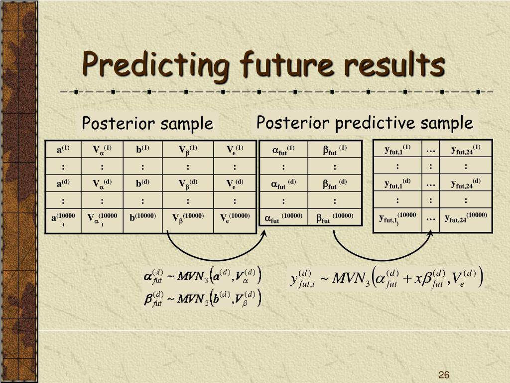 Predicting future results