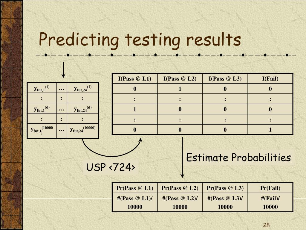 Predicting testing results