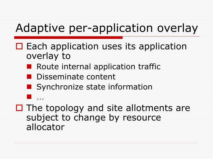 Adaptive per-application overlay