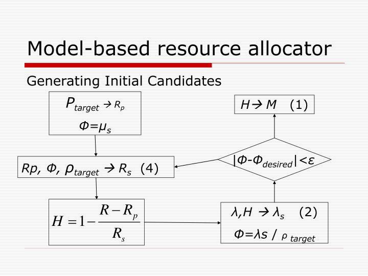 Model-based resource allocator