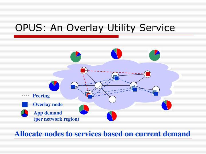 OPUS: An Overlay Utility Service