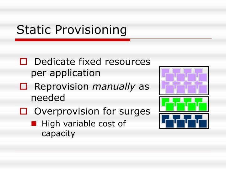 Static Provisioning