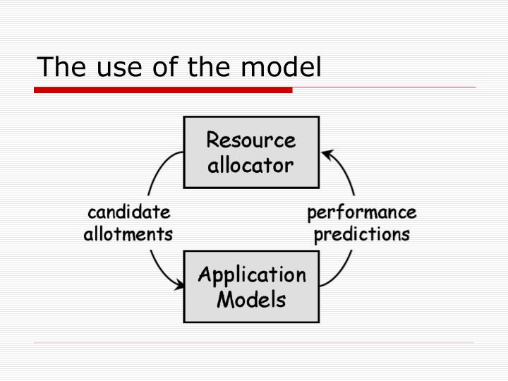 The use of the model