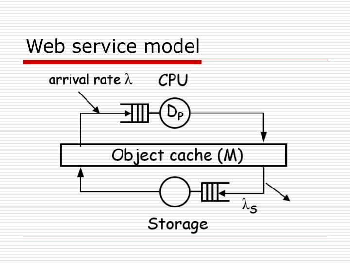 Web service model
