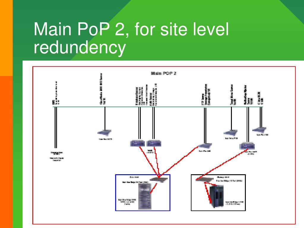 Main PoP 2, for site level redundency