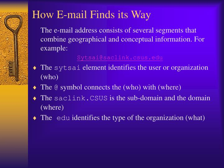 How E-mail Finds its Way