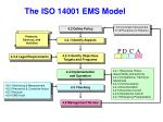 the iso 14001 ems model