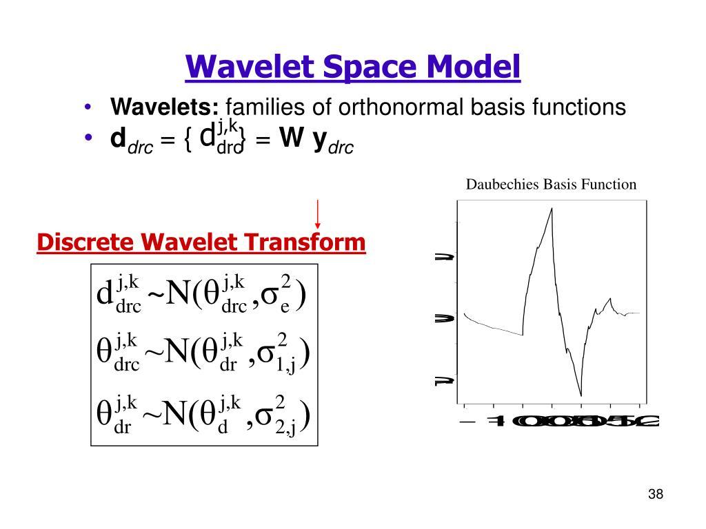 Wavelet Space Model