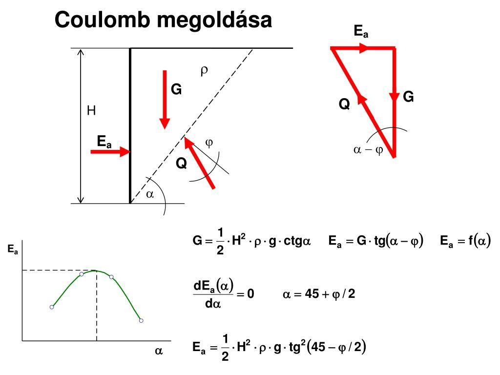 Coulomb megoldása