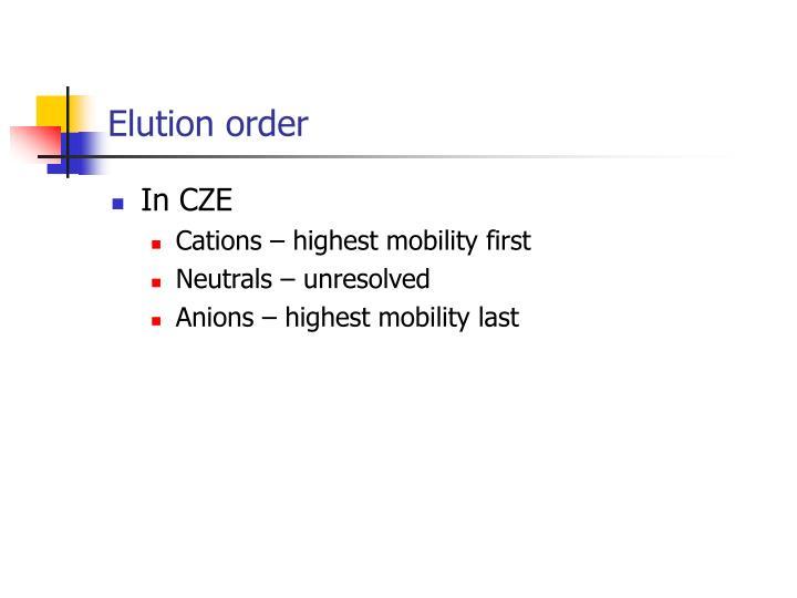 Elution order