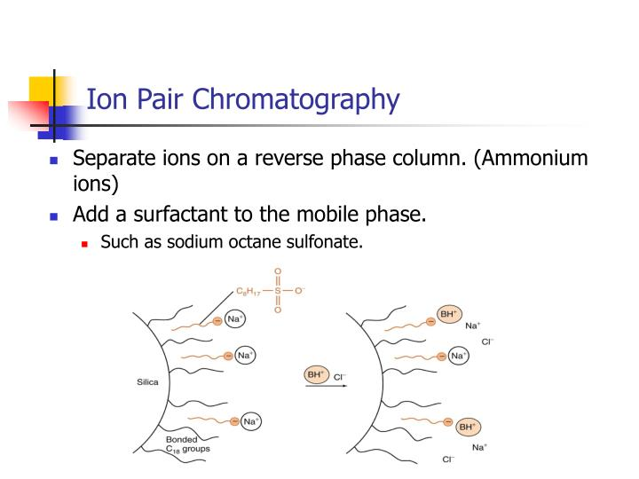 Ion Pair Chromatography