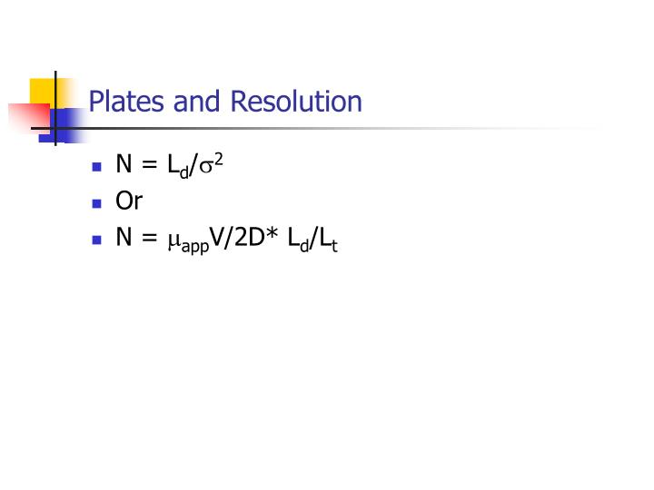 Plates and Resolution
