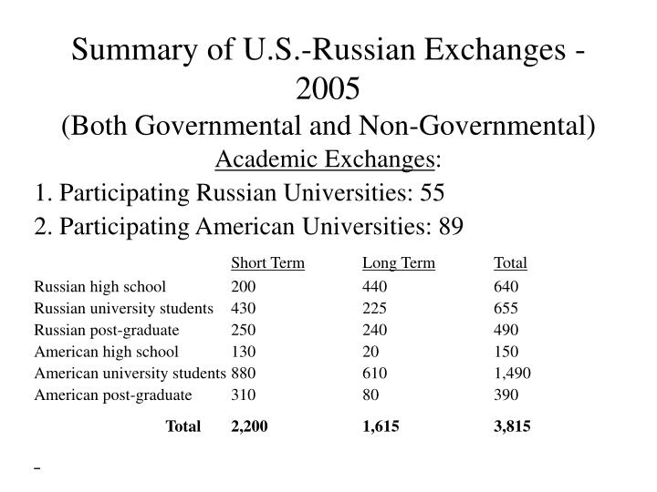 Summary of u s russian exchanges 2005 both governmental and non governmental