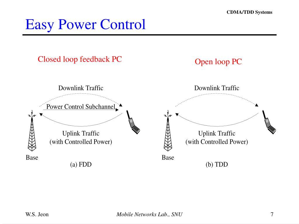 Easy Power Control