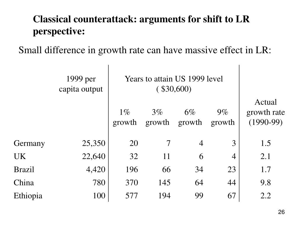 Classical counterattack: arguments for shift to LR perspective: