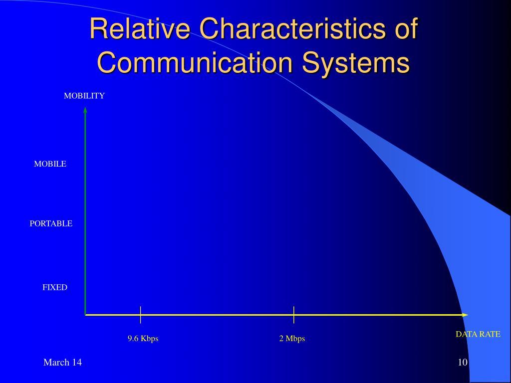 Relative Characteristics of Communication Systems
