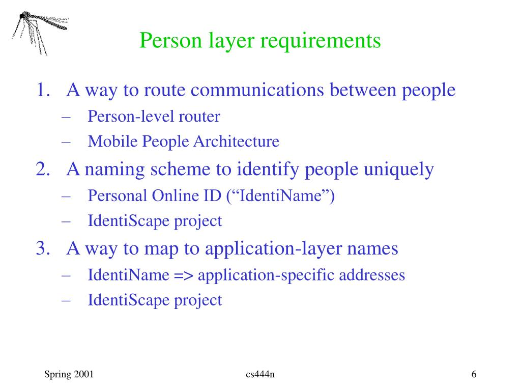 Person layer requirements