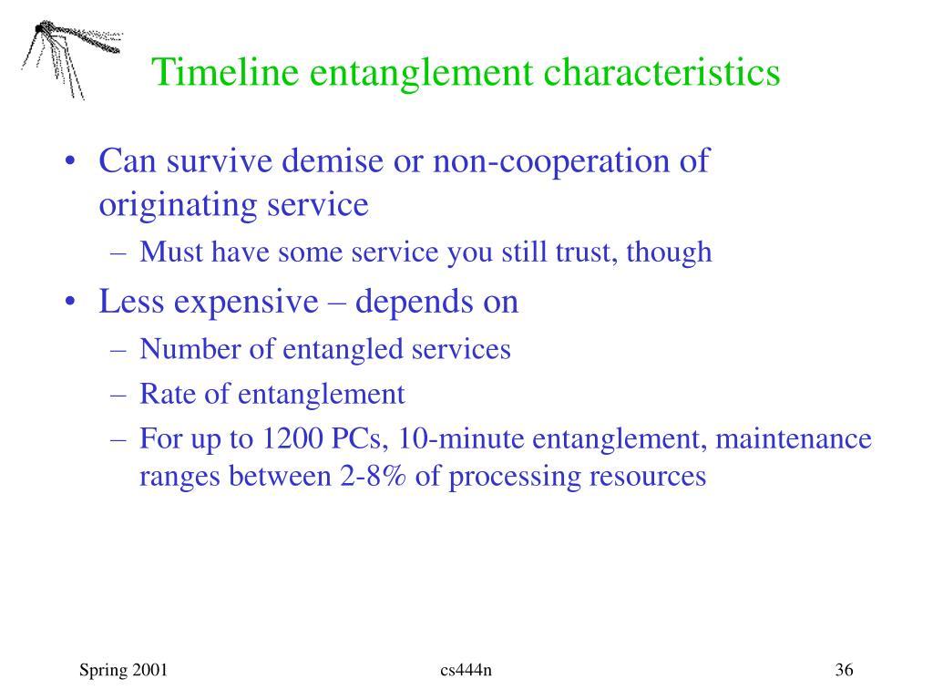 Timeline entanglement characteristics