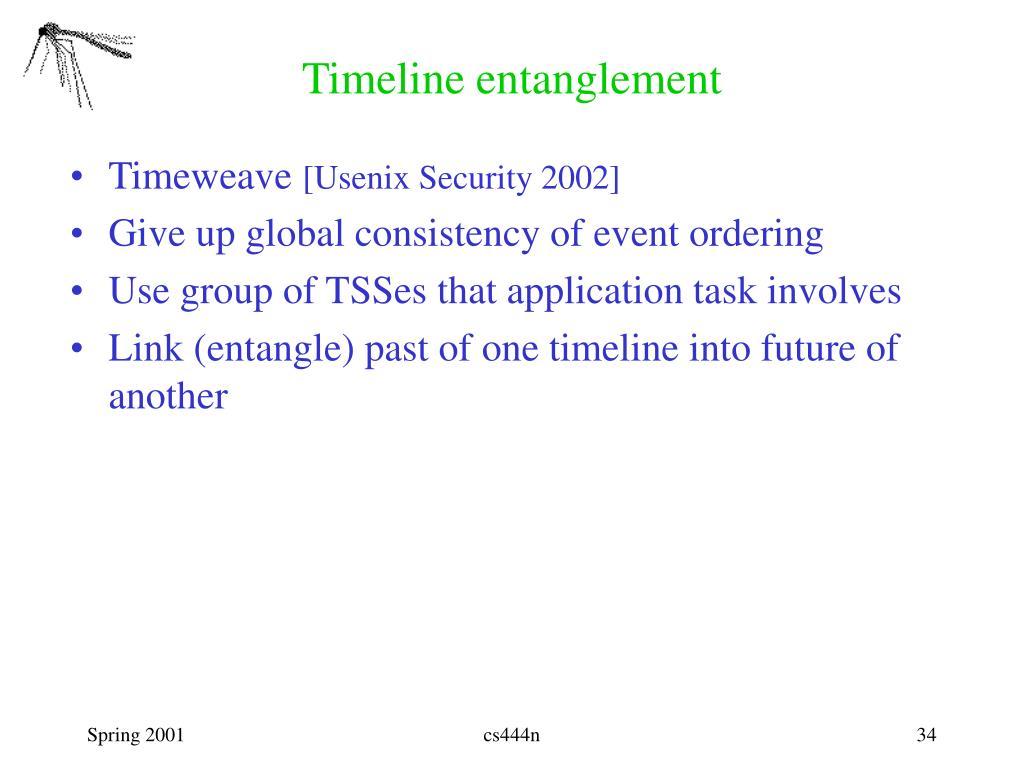 Timeline entanglement