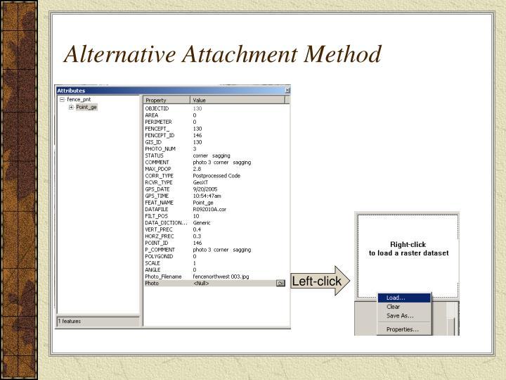 Alternative Attachment Method