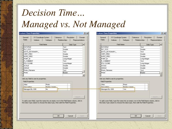 Decision Time…