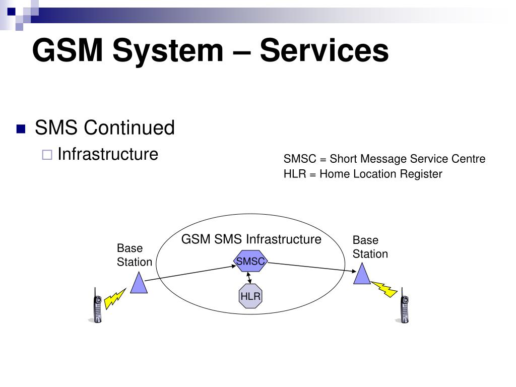 GSM SMS Infrastructure