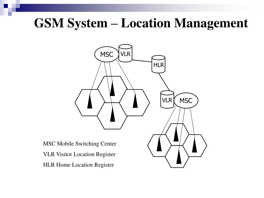 GSM System – Location Management